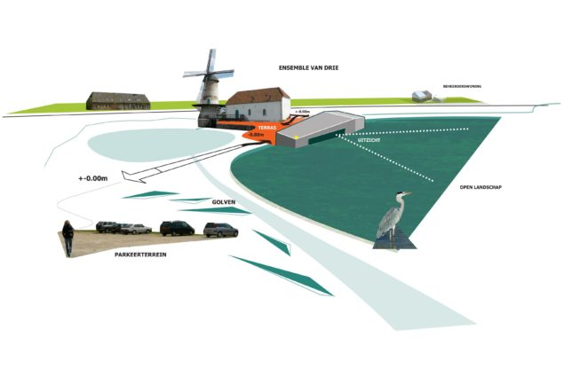 Concept Bezoekerscentrum